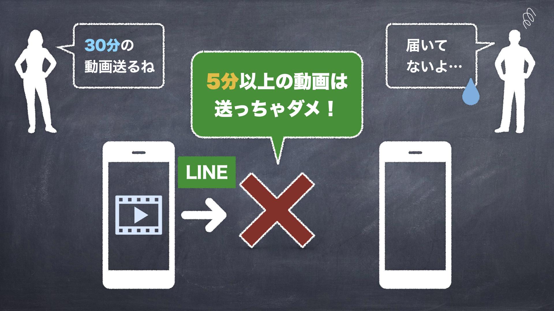 Line 五 分 以上 の 動画 送る 方法